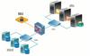 国联易安:应用数据脱敏 发挥数据价值