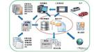 诊断系统开发咨询服务