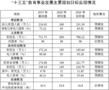 """《湖南省""""十四五""""教育事业发展规划》发布(全文)"""