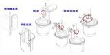 溶出度儀機械驗證工具包