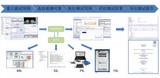 Mx Suite — ISO 26262 认证的嵌入式软件一体化测试平台