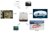 产品电磁兼容 EMC试验解决方案