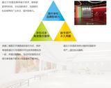 3D虚拟校博物馆解决方案/虚拟现实/3D校园系统/3D教育