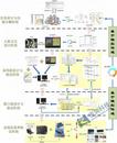 基于MBSE的复杂电子系统顶层设计与迭代开发解决方案