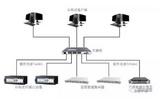 I/O 接口测试平台—ITB(Interface TestBench)