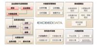 EXCEEDDATA — 工程大数据分析平台