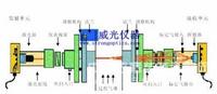 可调谐半导体激光吸收光谱