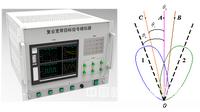 恒润科技雷达模拟器—雷达目标回波与干?#25293;?#25311;器