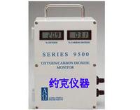 氧气/二氧化碳分析仪