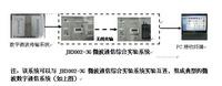 JH3002-3G微波數字通信綜合實驗平臺