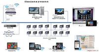 富媒體教室系統(多媒體教室)