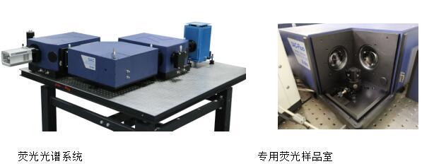 免费样机DEMO丨欢迎携带样品前来测试-上海分公司!