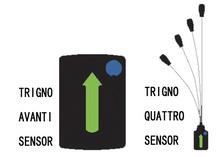 delsys表面肌電測試系統