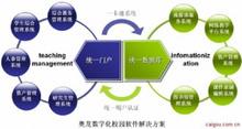 实验室综合管理信息平台