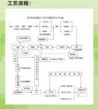 锂电池生产线生产实训系统