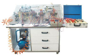 气压中级训练及技能鉴定实习设备
