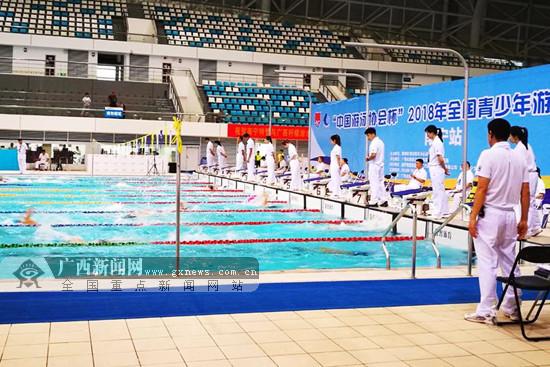 2018年世界青少年游泳U系列赛(南宁站)顺遂进行