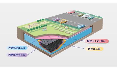 智能环保垂直绿化系统