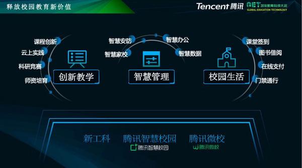 汤道生:数字技术助力教育产业智慧升级