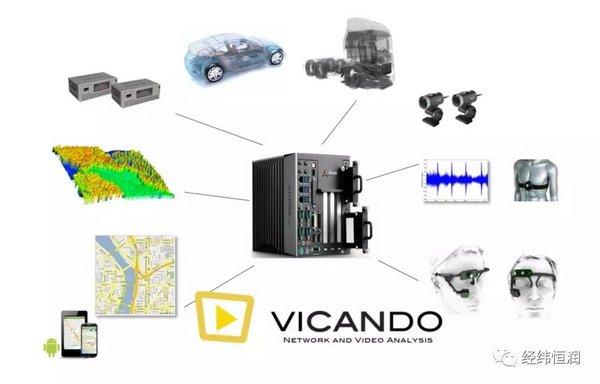 2月27日在线研讨会 | 智能驾驶测试评估方案