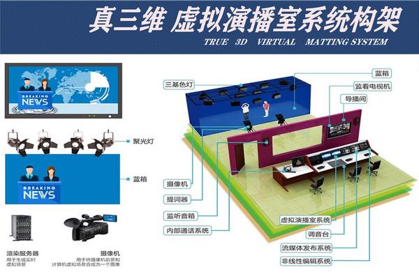 中教云天最新推出网课制作设备