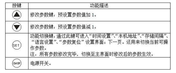 新疆客户采购我公司F2358手持式气象站