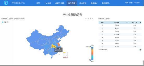 江苏科技大学信息化助力校园疫情精准防控