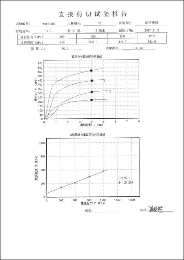 苏州拓测高压直剪仪的研发和使用说明