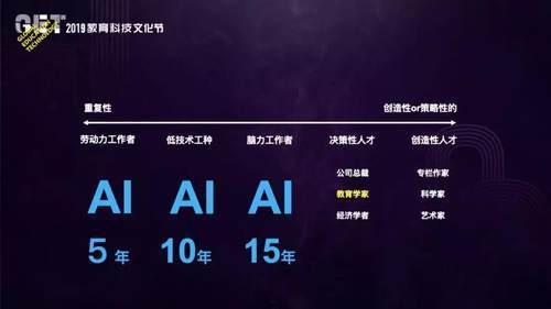"""容聯:AI賦能教育的""""非凡之路"""""""