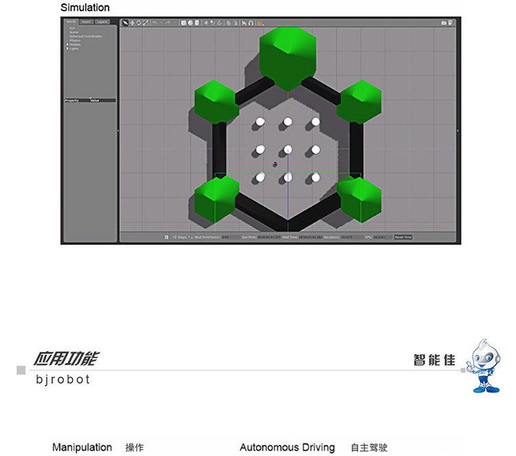 智能佳 TurtleBot3 Burger ROS开源汉堡式堆叠平台 开源软件硬件