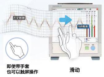 yokogawa横河GP20多路温度巡检仪