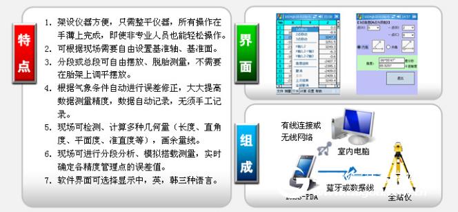 DACS-PDA精度控制系统