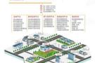 张北职教中心采购奥龙数字化校园平台软件系统