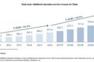 红黄蓝美国敲钟:资本抢滩中国学前教育