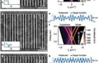 Nature技术解析 | 3D高速纳米直写机在实现三维光学傅里叶曲面结构中的突破