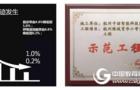 FILTECH飞得亮相第28届北京教育装备展示会