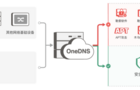 走捷径实现安全,何乐而不为?OneDNS,在云端守护学校网络安全!
