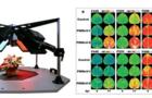 FluorCam叶绿素荧光成像技术应用研讨会