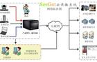 SeeGot录播系统的应用:优化课堂教学