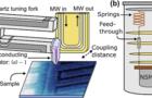30mK极低温近场扫描微波显微镜研发核心:attocube极低温纳米位移台