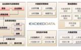 EXCEEDDATA — 工程大數據分析平臺