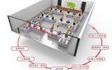 工業級高精度3D視覺引導抓取、檢測產品與自動化三維掃描測量解決方案