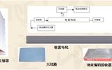 格雷母線卸料小車定位系統