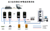 土木结构台架试验应变测试IMP3595数据采集系统