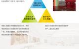 3D虛擬校博物館解決方案/虛擬現實/3D校園系統/3D教育