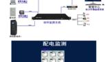 机房动环监控系统数据机房温湿度UPS状态精密空调状态实时查看