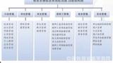 福美教育管理信息系统