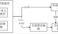 VTD交通视景仿真_轨道方面仿真应用