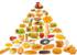 超职教育:营养师就业现状分析
