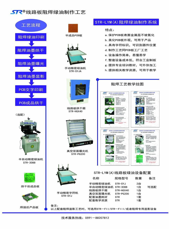 STR-LYM(A)阻焊绿油制作系统